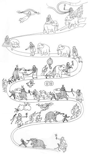 gradual-path-1